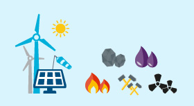 Big renewables icons, smaller fossil fuels icons