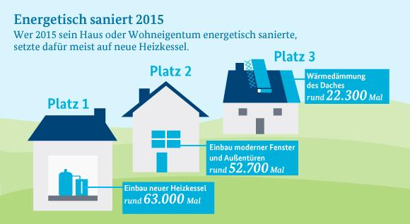 BMWi Newsletter Energiewende - Alte raus, neue rein