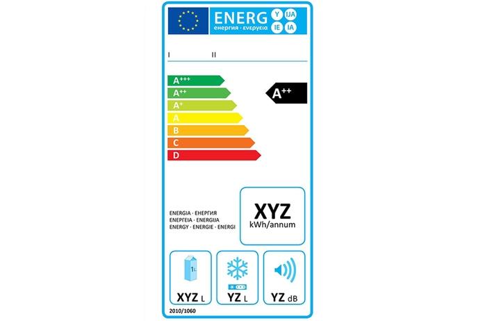 EU-Energielabel; Quelle: Europäische Kommission